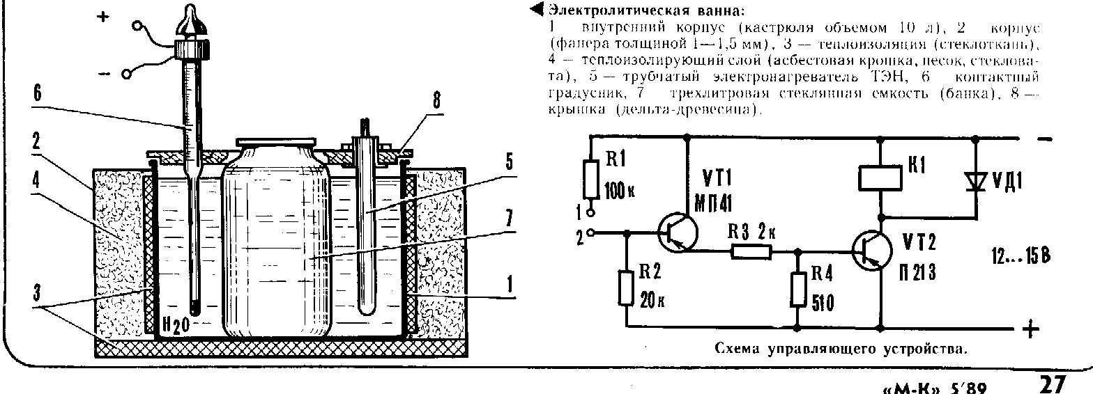 Хімічна металізація