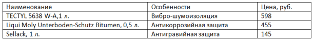 2015-04-09 16