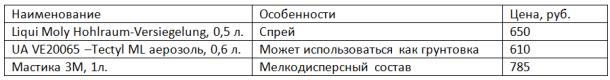 2015-04-09