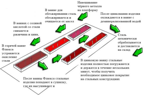 cink_proc_ru