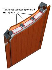 zvukoizolyacionnye-dveri