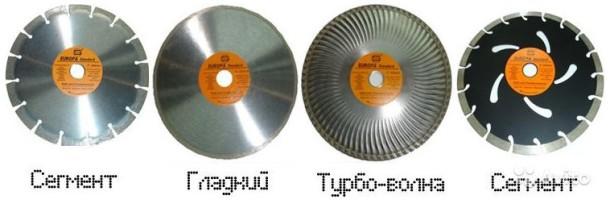 disk_