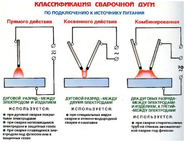 svarki1_