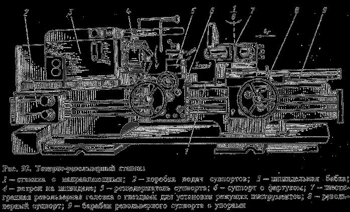 Общая схема устройства автомобиля фото 858