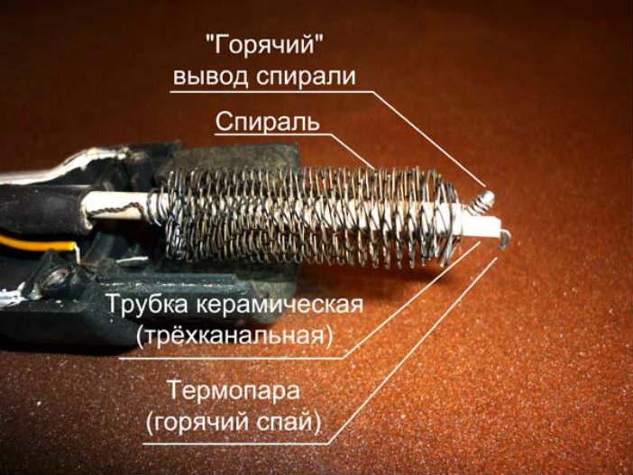 Фен для пайки микросхем своими руками