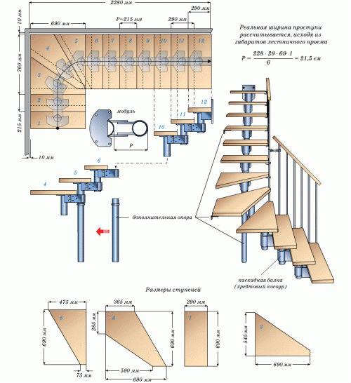Модульная лестница своими руками фото 114