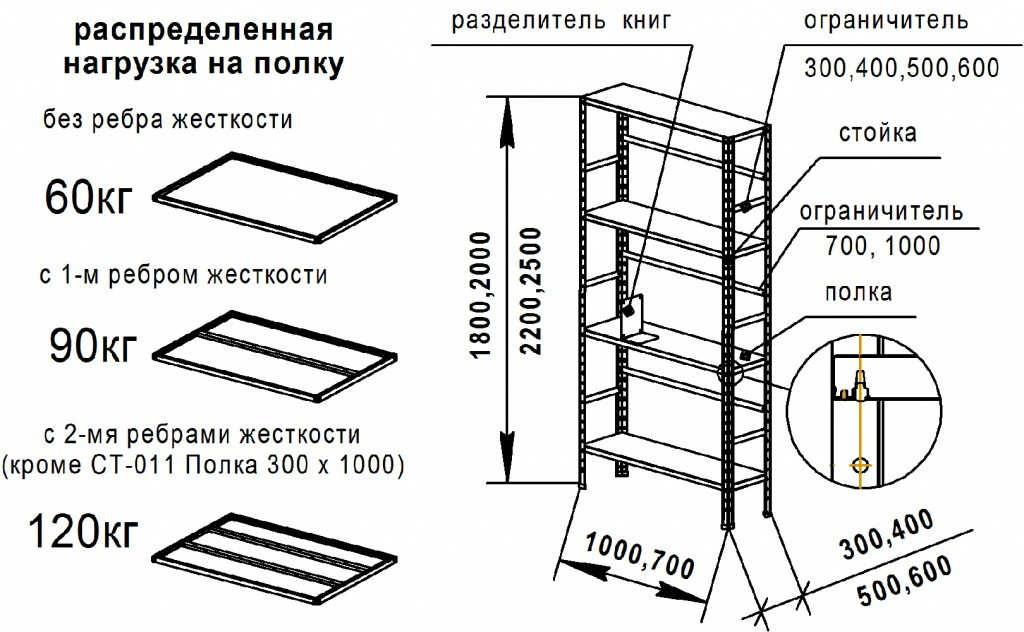 Металлическая конструкция своими руками