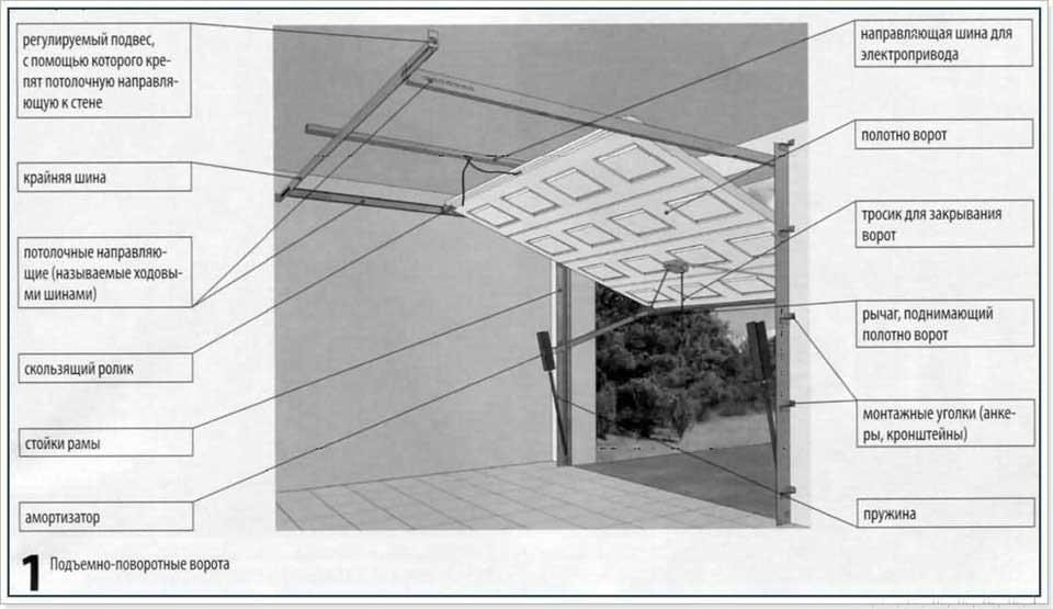 Ворота книжка своими руками чертежи фото